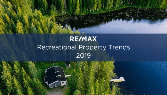 recreational property report cover image